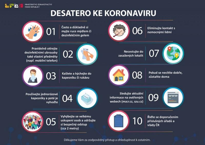 Koronavirus a onemocnění COVID-19 - jak se chránit a co dělat, pokud máte příznaky
